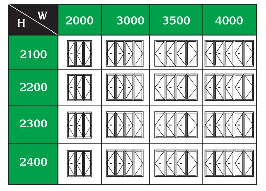 Thông số kỹ thuật chung về cửa nhôm Xingfa 1