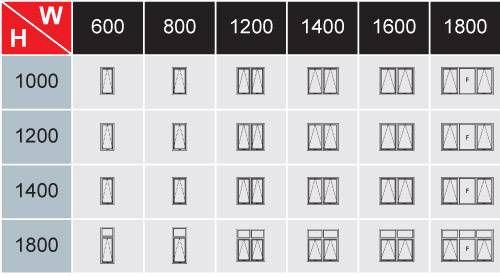 Bản vẽ thiết kế cửa sổ mở hất theo chiều dài rộng cơ bản