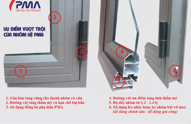 So sánh giữa cửa nhôm PMA và Việt Pháp 1