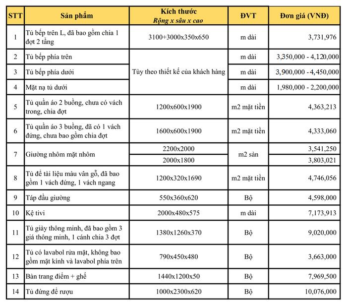 Giá tủ nhôm Omega bao nhiêu tiền? 1