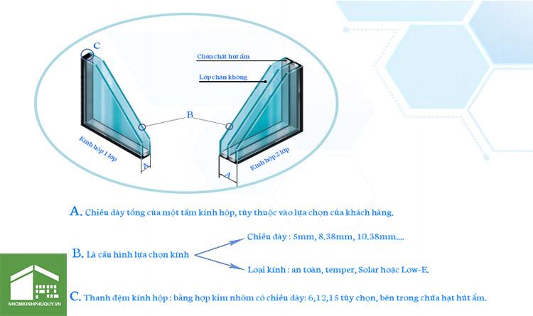 ViralWindow - Giải pháp chuyên nghiệp về cửa 1