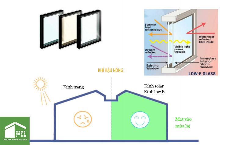 ViralWindow - Giải pháp chuyên nghiệp về cửa 2