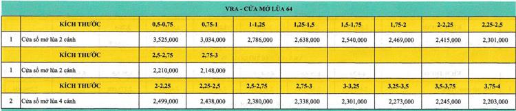 Báo giá cửa sổ mở trượt 2 ray VRA64 và VRE94 1