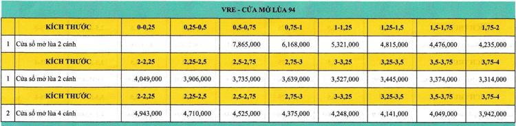 Báo giá cửa sổ mở trượt 2 ray VRA64 và VRE94 2